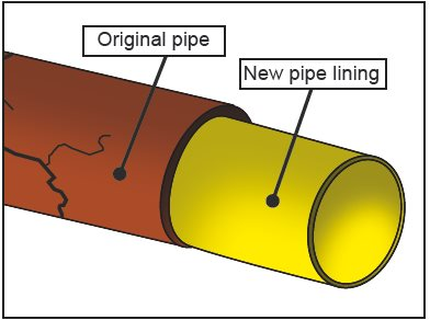 HOW DO I FIX A LINER SHOT TOO LONG INTO THE SEWER MAIN?