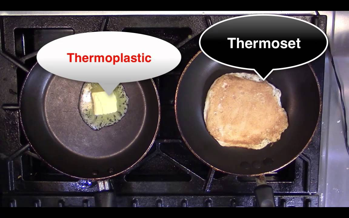 Thermoset Thermoplastic Resins