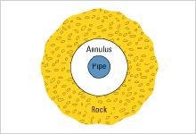 Annulus Space